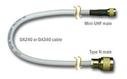 Extension Cable for Repeaters 50' - Digit …
