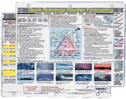 Qrc Weather Guide - Davis