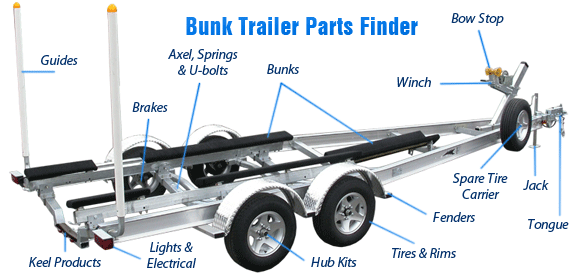Boat Trailer Parts Lights Winches Jacks Rollers