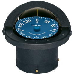 SS-2000 -- Flush Mount-Black - Ritchie