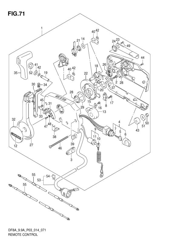 Remote Control (Df8ar P03)