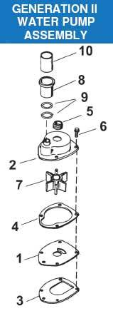 Mercruiser Generation II Sterndrive Water Pump Assembly Exploded View