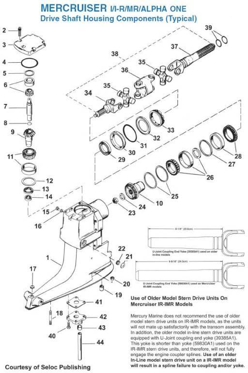 Mercruiser Sterndrive I/I-R/MR/Alpha One Drive Shaft Housing Components Exploded View