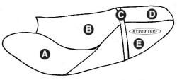 Part C - Kawasaki Ultra 150 & 130 DI PWC Seat & Handlebar Cover - Hydro-Turf