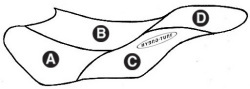 Part D - Yamaha GP800R 2001-2002, GP1200R 2000-2002, GP1300R 2003-2008 PWC Seat Cover - Hydro-Turf