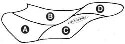 Part A - Yamaha GP800R 2001-2002, GP1200R 2000-2002, GP1300R 2003-2008 PWC Seat Cover - Hydro-Turf