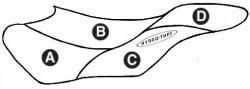 Part C - Yamaha GP800R 2003-2004, GP1300R 2003-2007 PWC Seat Cover - Hydro-Turf