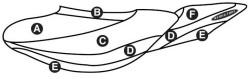 Part B - Yamaha FX 2002-2004, FX HO 2005-2008 PWC Seat Cover - Hydro-Turf